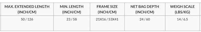 Spec for McLean R120